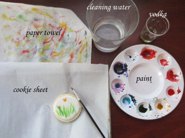 watercolor layout