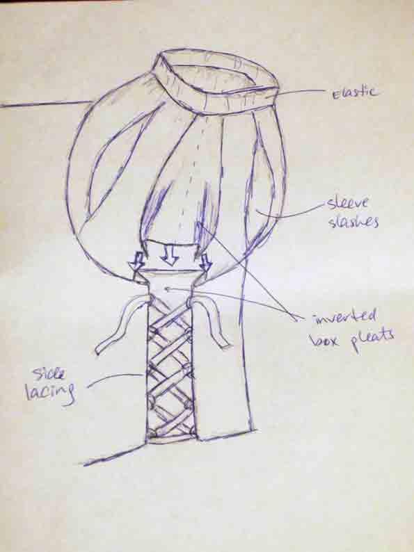 birthday-princess-sleeve-sketch