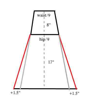 janet-skirt-diagram